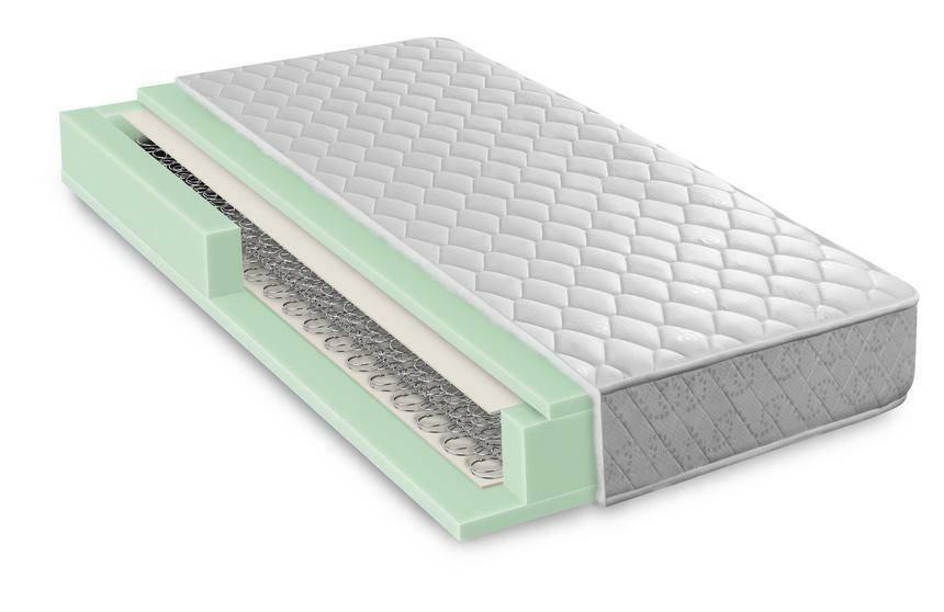 matelas ressorts est ce vraiement la meilleure technologie de matelas. Black Bedroom Furniture Sets. Home Design Ideas