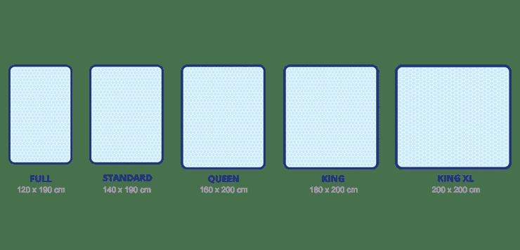 Guide des tailles en illustration