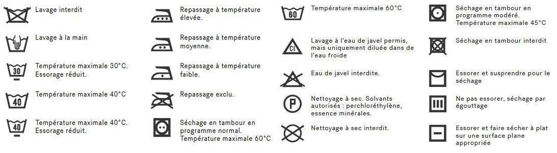 symbole de lavage machine à laver le linge et leur signification